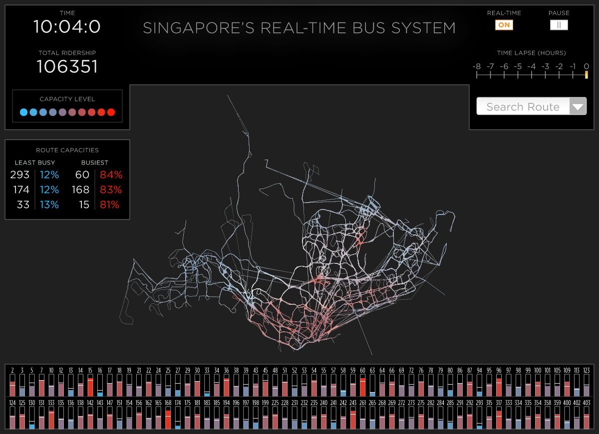 Open Seats data visualization